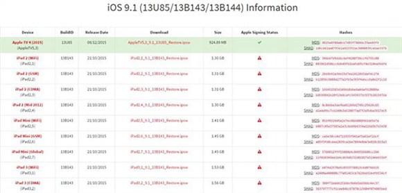 苹果iOS9.1关闭验证:越狱或已不远