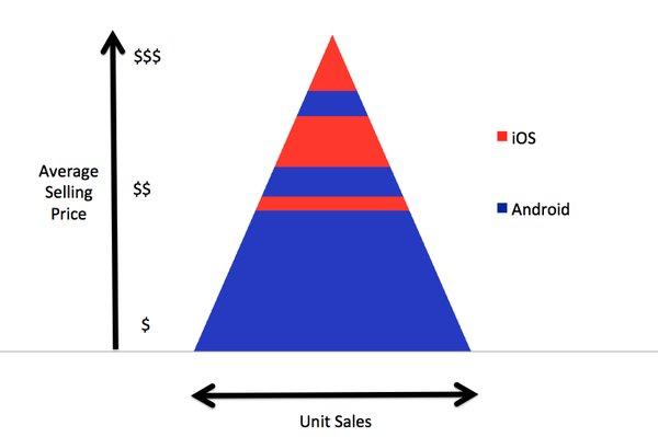 iPhone SE发布在即:取悦消费者的重头戏会是啥?