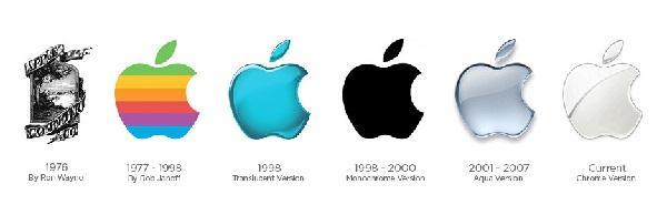 苹果标志被咬一口的真相曝光