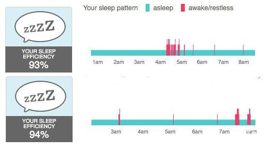 实测:Night Shift橙色模拟日落入睡效果很不错