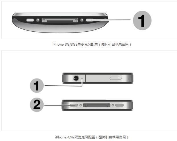 iPhone麦克风解密  你发语音的姿势对了吗