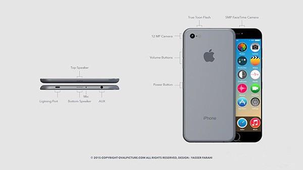 iPhone7机身厚度曝光 比iPhone6s更薄
