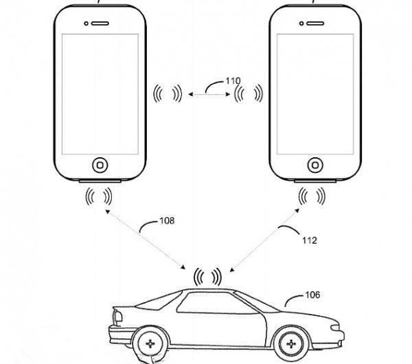 苹果申请新专利,iPhone能当车钥匙