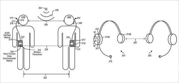 苹果遇创新瓶颈?为耳机加入对讲机功能可大搞