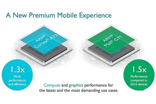 ARM构架迎重大更新:iPhone 7s显卡跟着要上天