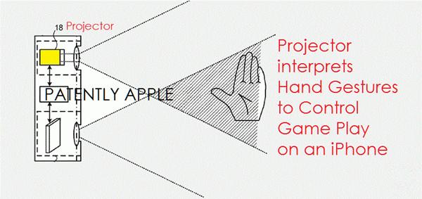 用手势来控制操控 iOS 设备  多余还是很酷?