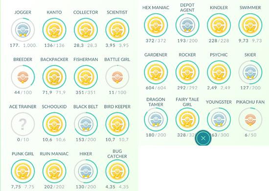 《口袋妖怪Go》第一位满级玩家诞生 捕捉574只精灵