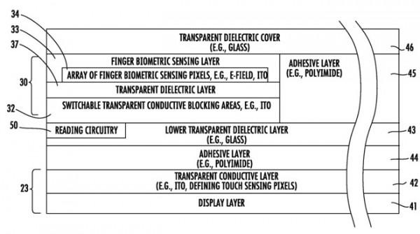 未来iPhone或不再有Touch ID按键  期待专利实现