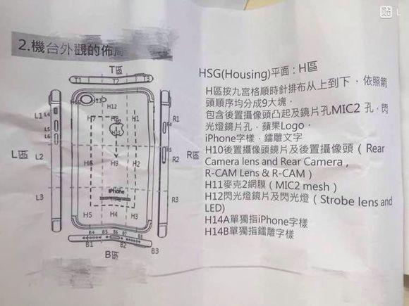 iPhone 7生产图纸曝光:机身外形没跑了