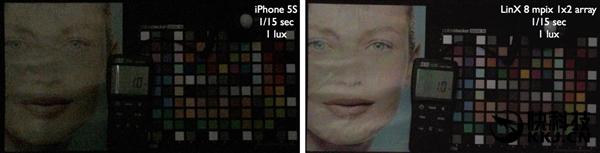 iPhone 7 Plus的双摄像头有多厉害?看看就知道了