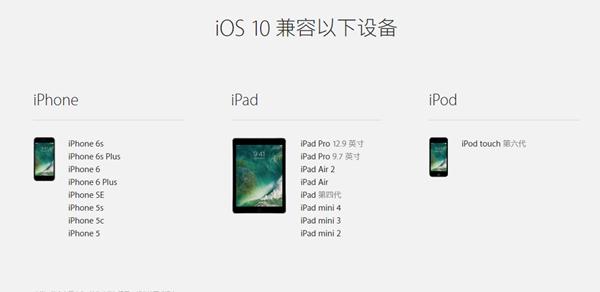 苹果iOS10正式版固件下载大全