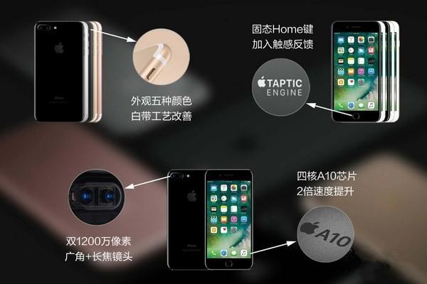 苹果iPhone 7 Plus全方面详细评测:内有大不同