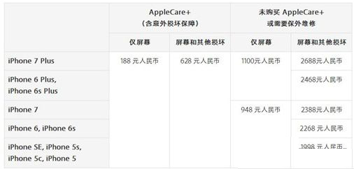 苹果iPhone7和7Plus换屏幕要多少钱