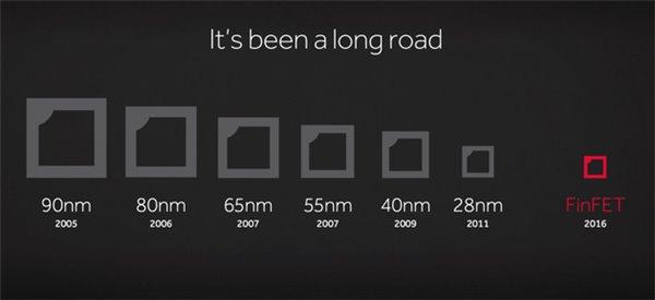 台积电7nm工艺进展迅速 苹果iPhone8抢先使用