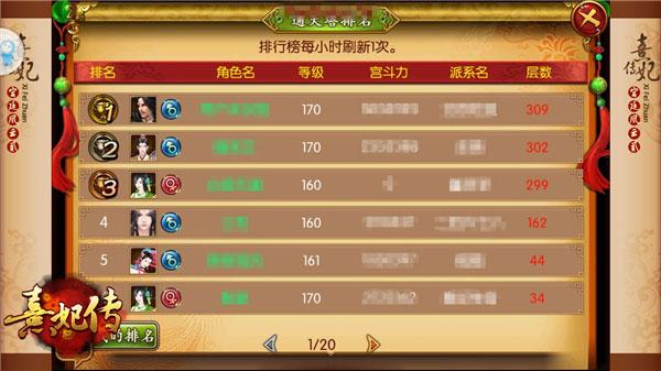 《熹妃传》通天塔玩法浅析 千尺高塔试炼