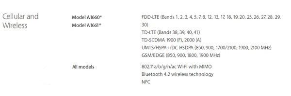 短信/电话不可用  港版iPhone7仅支持中国电信4G上网