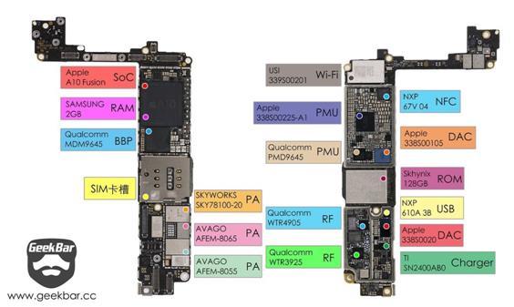 深度分析:iPhone 6S到底为啥自动关机?