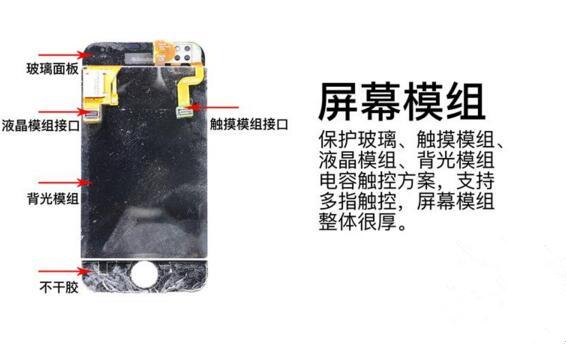 初代iPhone拆解报告:是它改变了手机界