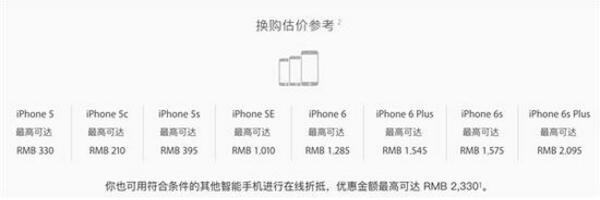 苹果iPhone 8快要来了 你的旧手机怎么处理?