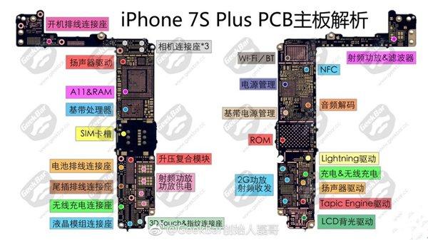 苹果iPhone 7s Plus被曝PCB主板各模块布局详解