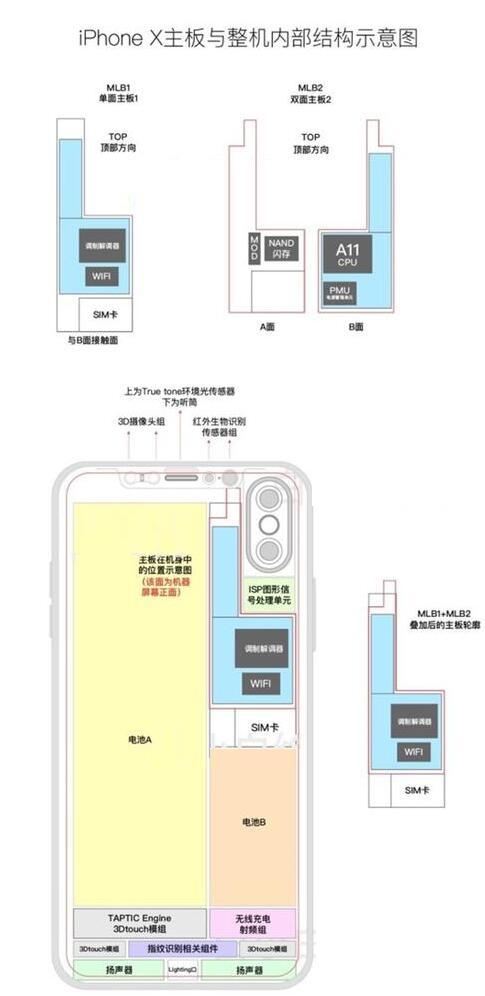 iPhone 8电池信息大曝光:容量少的让你抓狂