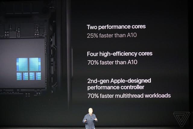 苹果发布会全程回顾:iPhone 8/iPhone X如约而至