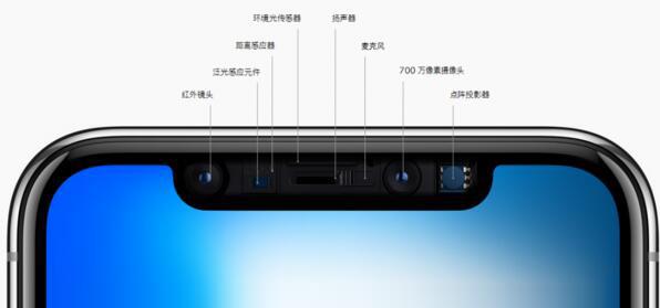 """还吐槽iPhone X""""刘海?那是你对它的力量一无所知"""