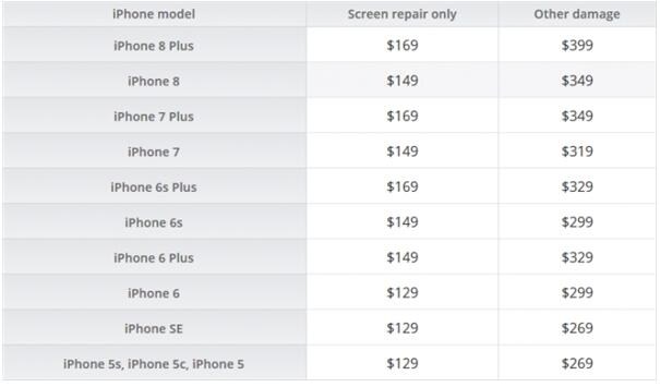 iPhone 8/Plus官方维修价格公布:再涨一波