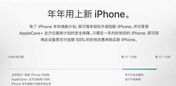 新iPhone购买指南:这里总会有点你要的
