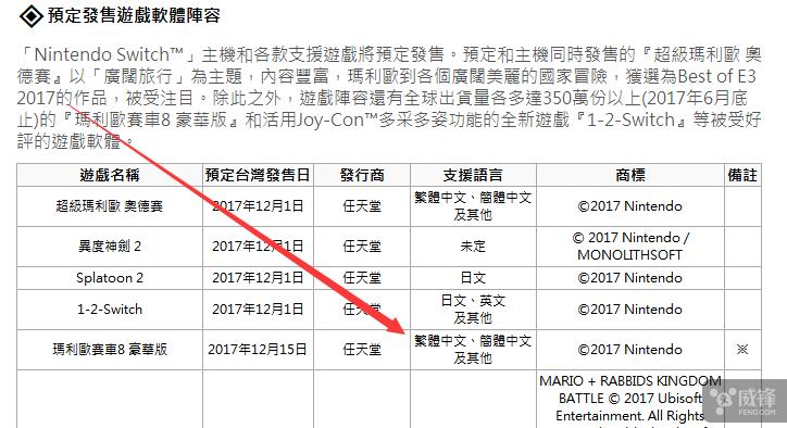 飚车不迷路!《马车8豪华版》追加简繁中文