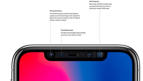 分析师又发话:明年iPad Pro有面部识别