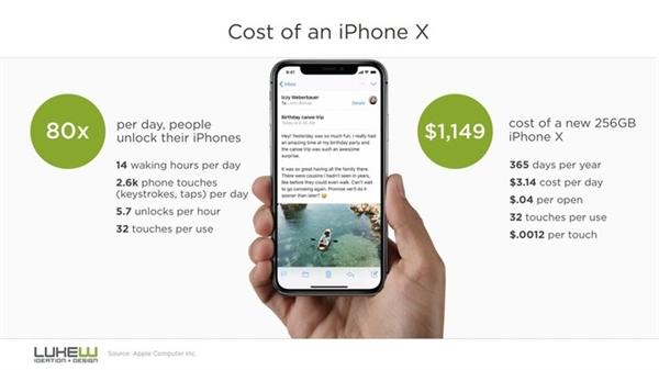 iPhone X万元售价真不贵!这么算确实如此..