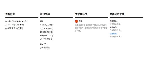 国内用户被坑:联通停止苹果手表3代网络支持