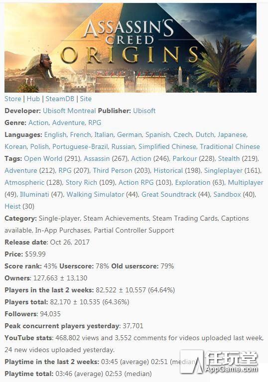 中国玩家占三成 《刺客信条:起源》Steam销量3天超12万