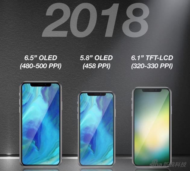 2018 iPhone三款齐曝光!6.5/6.1/5.8寸各不同