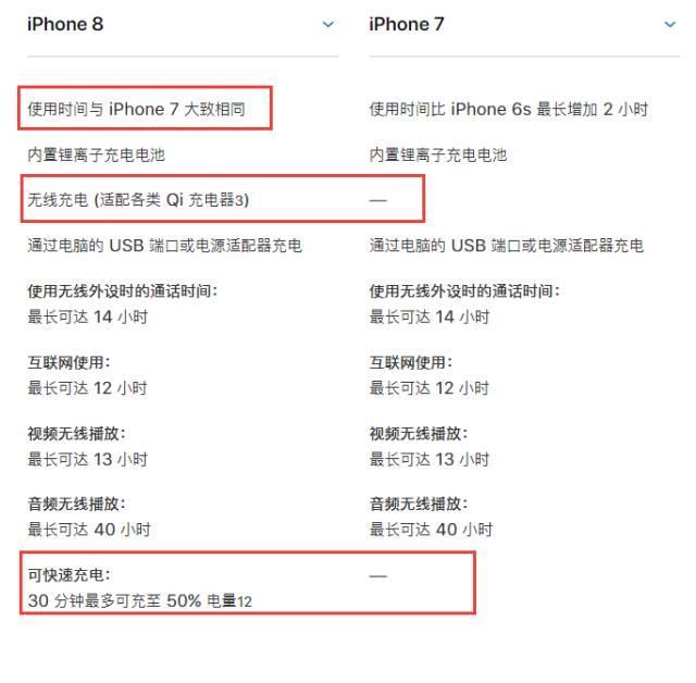 爱思问答:iPhone应用为什么后台关了还能收到消息?