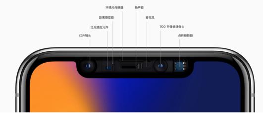 iPhone X能提前发货的背后,少不得这两个部件的支持