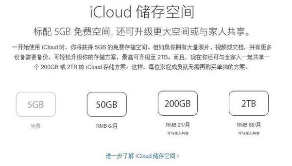 64GB iPhone6P空间满了怎么办?iPhone存储空间满了解决办法