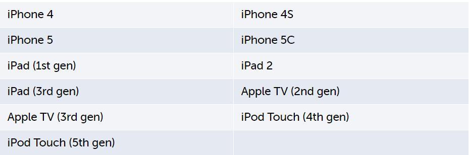 苹果iPhone或也受处理器漏洞影响