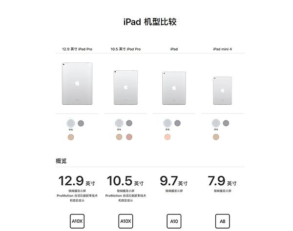 新旧9.7英寸iPad/iPad Pro对比:有什么不同?