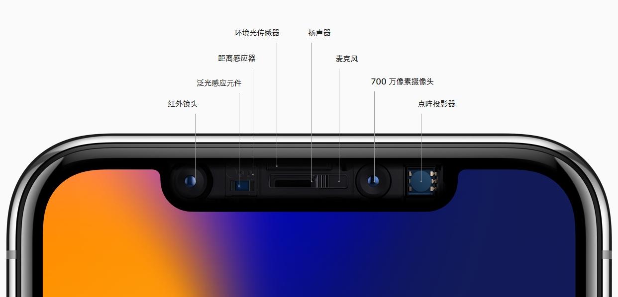 """华为自称""""刘海""""设计发明者 苹果只是勇气首发"""
