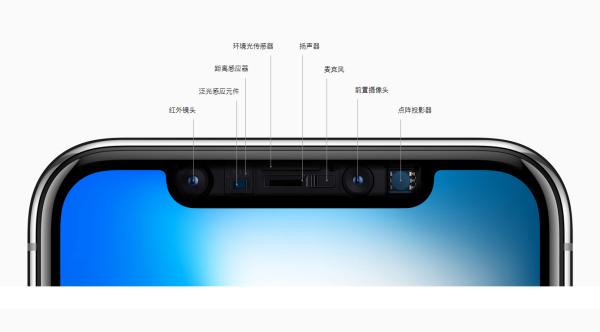 苹果iPhone X面容 ID出问题咋整?先检测后置摄像头
