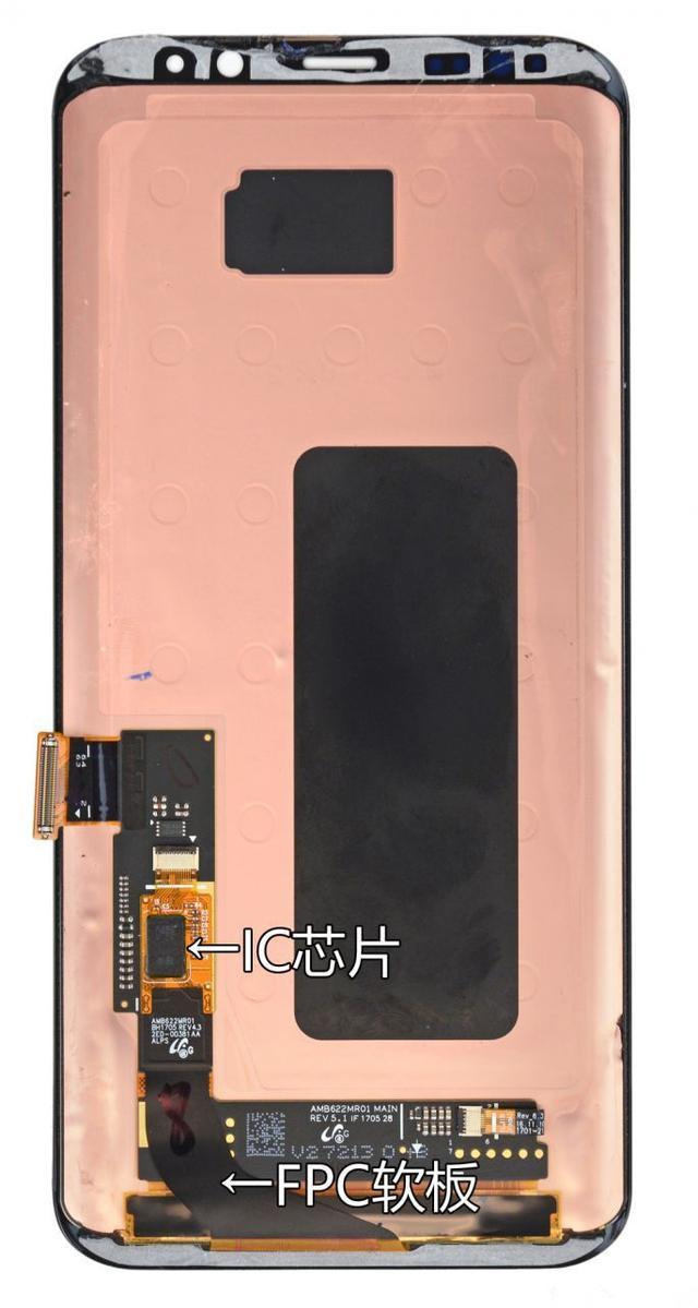 COP是个啥?为啥iPhone X靠它秒杀一众安卓手机!