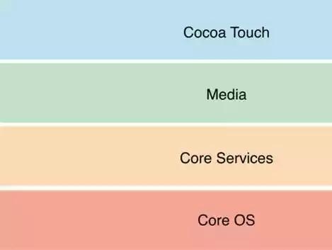 为什么三年前的iPhone 6S如此流畅,三年前的安卓机皇却卡出翔?