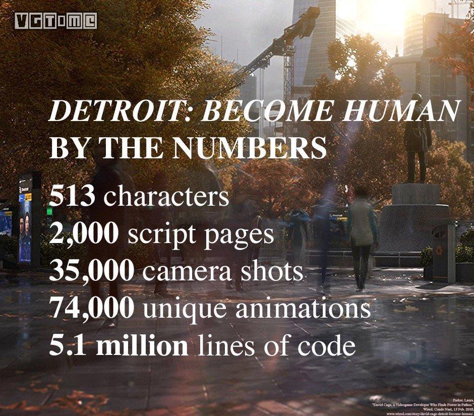 买不买?《底特律:成为人类》