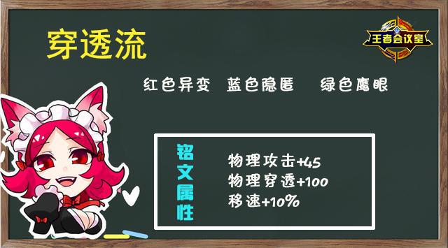 王者荣耀新英雄元歌 装备铭文推荐及连招教学