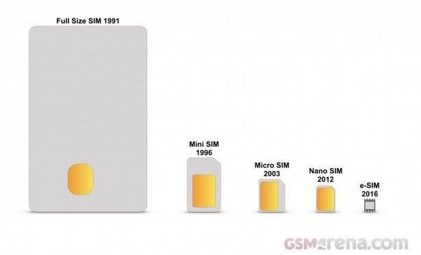 为什么不会有中国特供双卡iPhone?