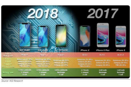 iPhone 9机模曝光:设计上继承iPhone X基因
