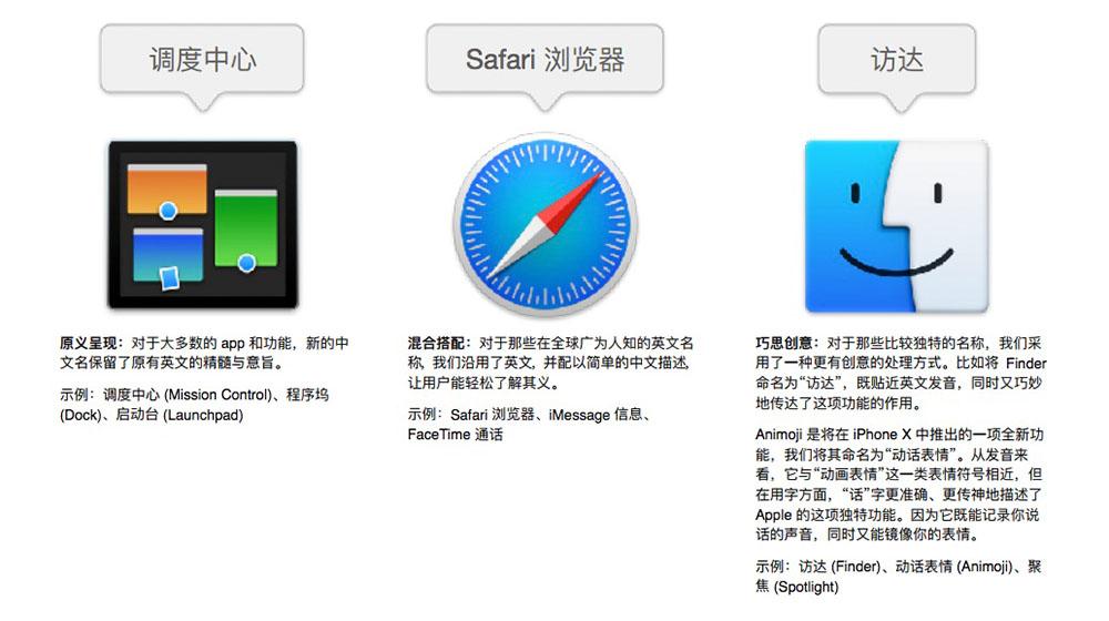 苹果手机触控id是什么?如何开启/关闭