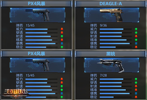 工艺与设计的完美结合《生死狙击》手游PX4风暴评测